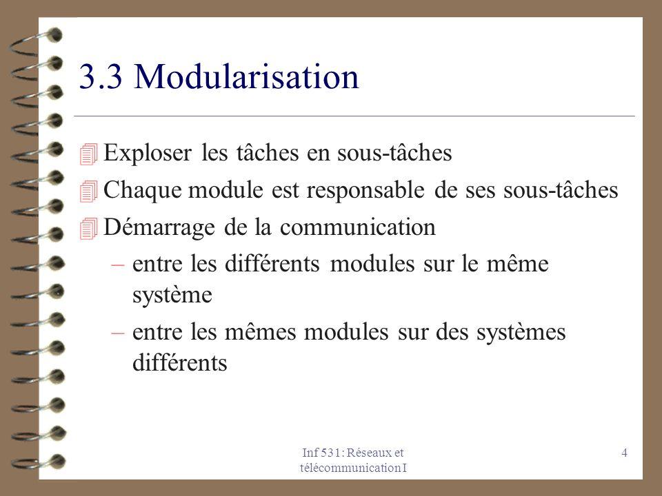 Inf 531: Réseaux et télécommunication I 4 3.3 Modularisation 4 Exploser les tâches en sous-tâches 4 Chaque module est responsable de ses sous-tâches 4 Démarrage de la communication –entre les différents modules sur le même système –entre les mêmes modules sur des systèmes différents