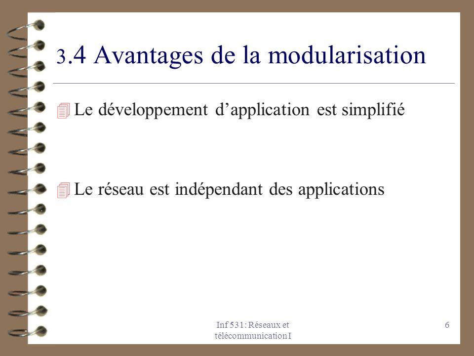Inf 531: Réseaux et télécommunication I 6 3.4 Avantages de la modularisation 4 Le développement dapplication est simplifié 4 Le réseau est indépendant