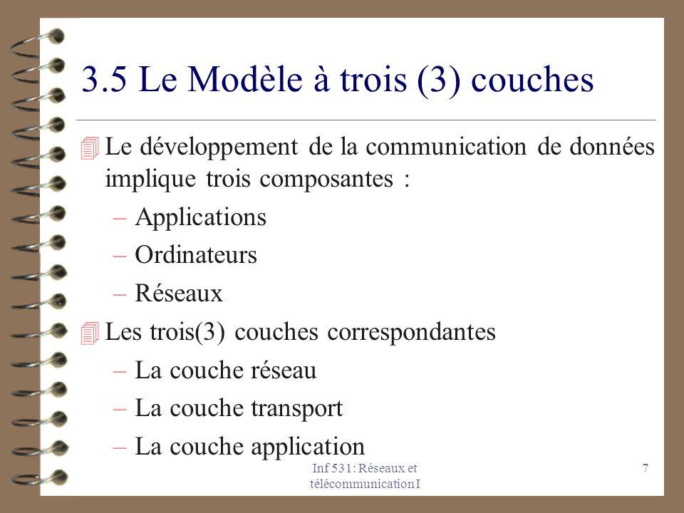 Inf 531: Réseaux et télécommunication I 7 3.5 Le Modèle à trois (3) couches 4 Le développement de la communication de données implique trois composantes : –Applications –Ordinateurs –Réseaux 4 Les trois(3) couches correspondantes –La couche réseau –La couche transport –La couche application