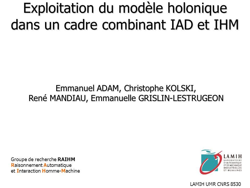 Exploitation du modèle holonique dans un cadre combinant IAD et IHM Emmanuel ADAM, Christophe KOLSKI, René MANDIAU, Emmanuelle GRISLIN-LESTRUGEON Grou