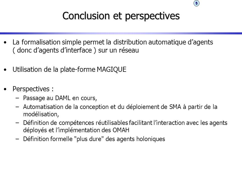 Conclusion et perspectives La formalisation simple permet la distribution automatique dagents ( donc dagents dinterface ) sur un réseau Utilisation de