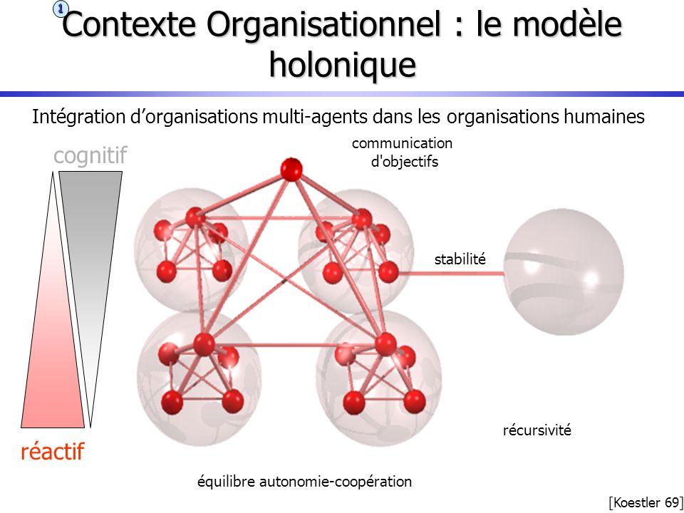 Contexte Organisationnel : le modèle holonique communication d'objectifs stabilité équilibre autonomie-coopération cognitif réactif [Koestler 69] récu