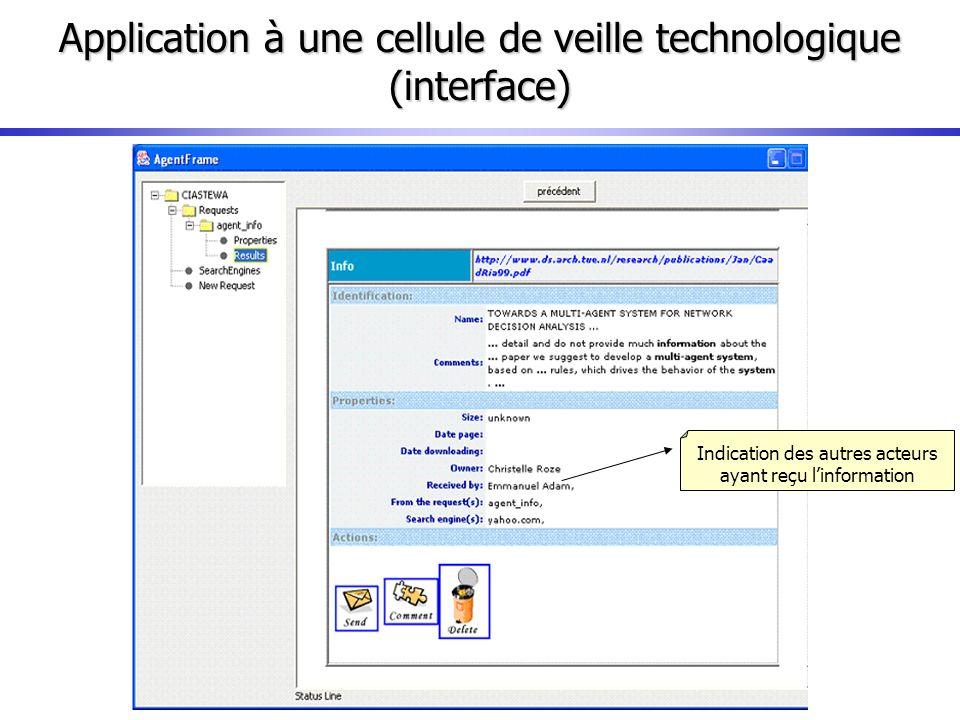 Application à une cellule de veille technologique (interface) Indication des autres acteurs ayant reçu linformation