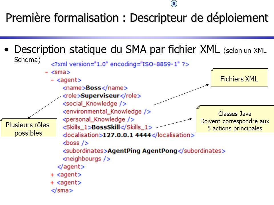 Première formalisation : Descripteur de déploiement Description statique du SMA par fichier XML (selon un XML Schema) 3 Fichiers XML Classes Java Doiv