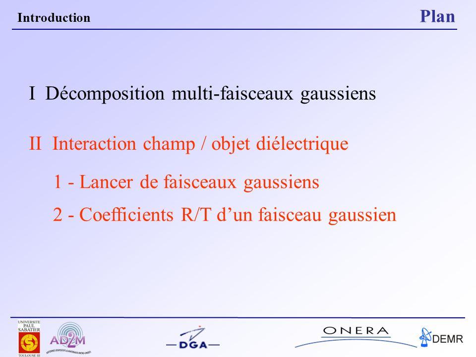 II Interaction champ / objet diélectrique Introduction Plan I Décomposition multi-faisceaux gaussiens 1 - Lancer de faisceaux gaussiens 2 - Coefficients R/T dun faisceau gaussien