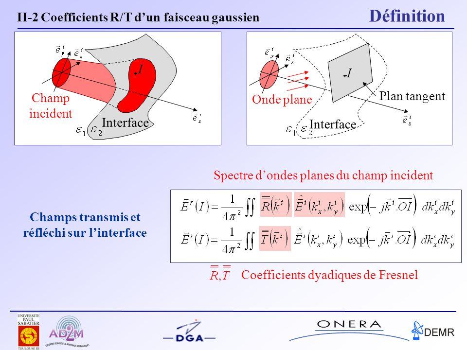 Interface I Champ incident Onde plane Interface Plan tangent I Champs transmis et réfléchi sur linterface Spectre dondes planes du champ incident Coefficients dyadiques de Fresnel II-2 Coefficients R/T dun faisceau gaussien Définition