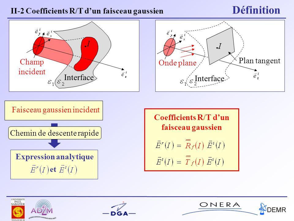 Coefficients R/T dun faisceau gaussien Interface I Champ incident Onde plane Interface Plan tangent I Expression analytique et Faisceau gaussien incid