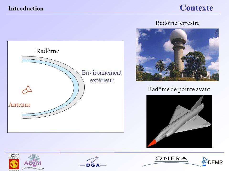 Etat de lart Introduction Contexte Radôme Nouvelles techniques asymptotiques basées sur les faisceaux gaussiens Méthodes exactes Méthode des moments, … Méthodes asymptotiques Optique géométrique, Optique physique,…