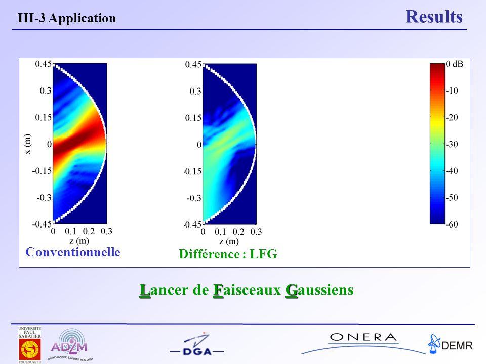 III-3 Application Results Différence : LFG Conventionnelle LFG Lancer de Faisceaux Gaussiens