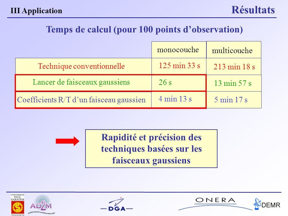 Temps de calcul (pour 100 points dobservation) Coefficients R/T dun faisceau gaussien 4 min 13 s Lancer de faisceaux gaussiens 26 s Technique conventi