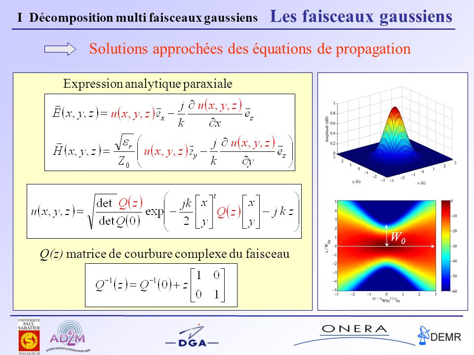 Solutions approchées des équations de propagation W0W0 Expression analytique paraxiale Q(z) matrice de courbure complexe du faisceau I Décomposition m