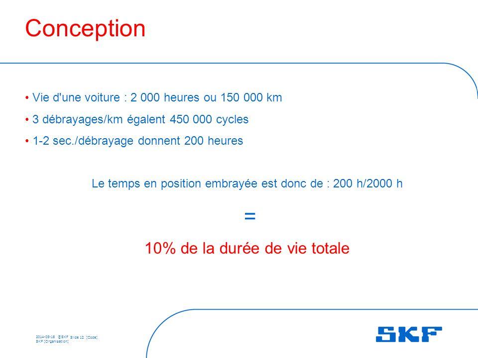 2014-05-18 ©SKF Slide 12 [Code] SKF [Organisation] Conception Vie d une voiture : 2 000 heures ou 150 000 km 3 débrayages/km égalent 450 000 cycles 1-2 sec./débrayage donnent 200 heures Le temps en position embrayée est donc de : 200 h/2000 h = 10% de la durée de vie totale