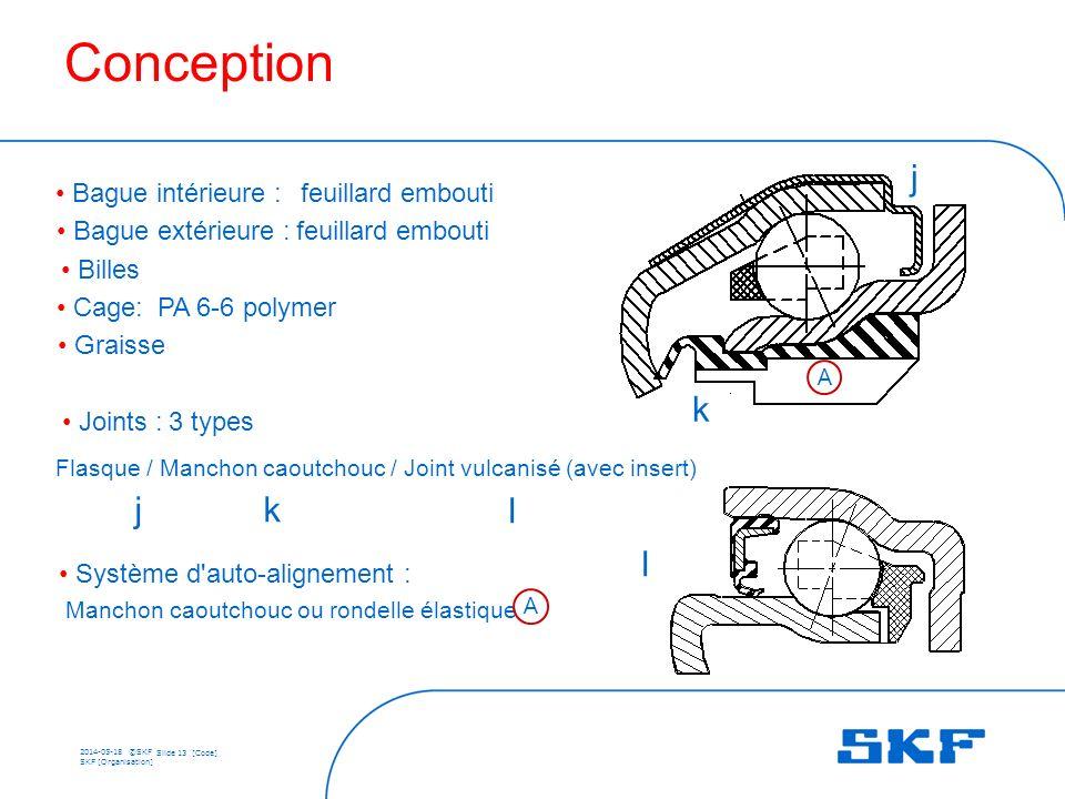 2014-05-18 ©SKF Slide 13 [Code] SKF [Organisation] Conception Bague intérieure : feuillard embouti Bague extérieure : feuillard embouti Billes Cage: PA 6-6 polymer Graisse Joints :3 types Flasque / Manchon caoutchouc / Joint vulcanisé (avec insert) Système d auto-alignement : Manchon caoutchouc ou rondelle élastique j k l jk l A A