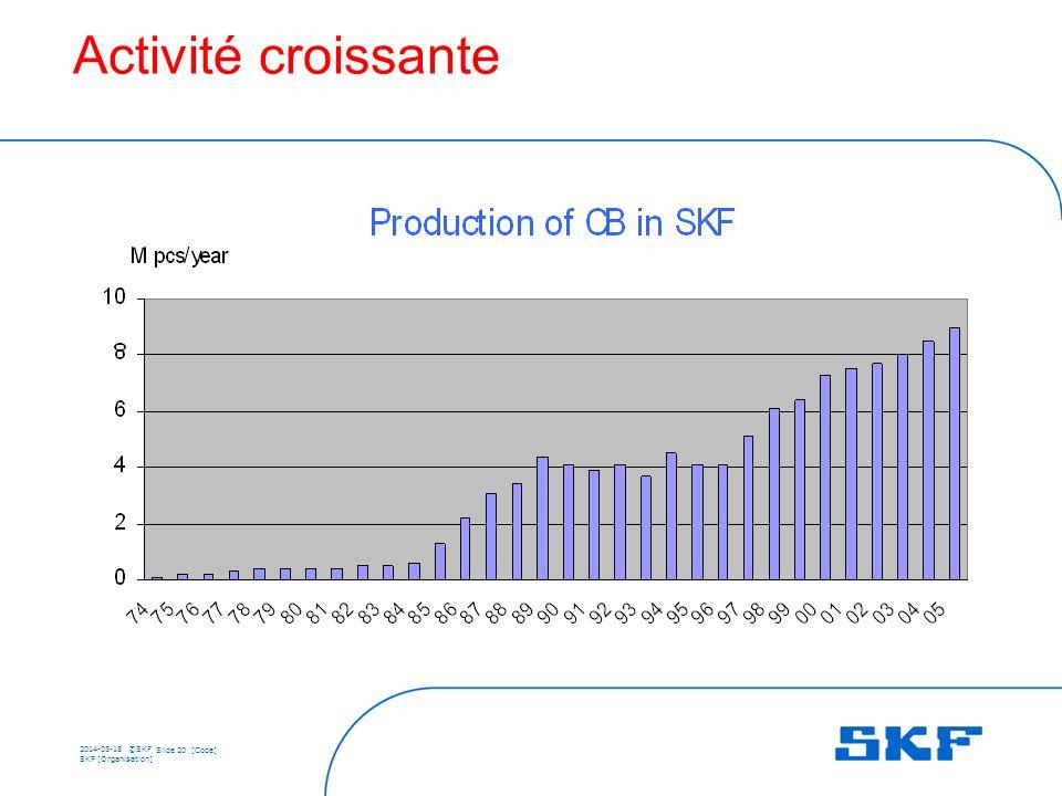 2014-05-18 ©SKF Slide 20 [Code] SKF [Organisation] Activité croissante