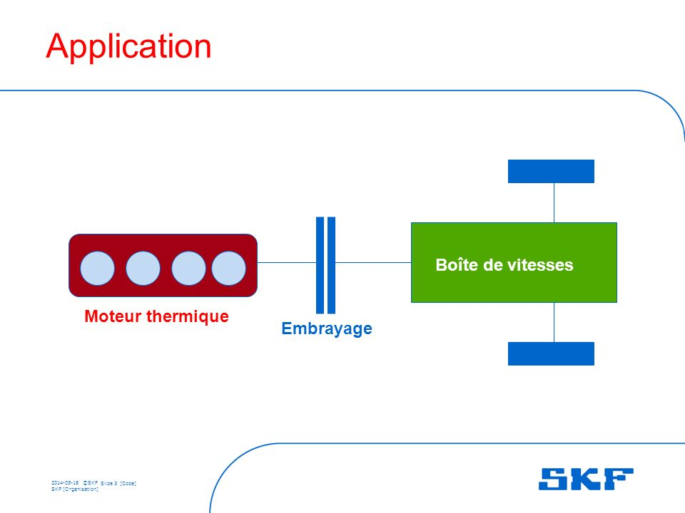 2014-05-18 ©SKF Slide 3 [Code] SKF [Organisation] Application Boîte de vitesses Moteur thermique Embrayage