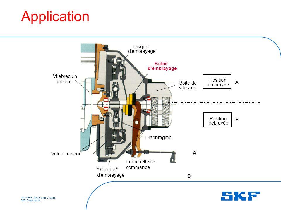 2014-05-18 ©SKF Slide 5 [Code] SKF [Organisation] Application Position débrayée Position embrayée Disque d embrayage Butée d embrayage Diaphragme B Fourchette de commande Volant moteur A A B Boîte de vitesses Vilebrequin moteur Cloche d embrayage