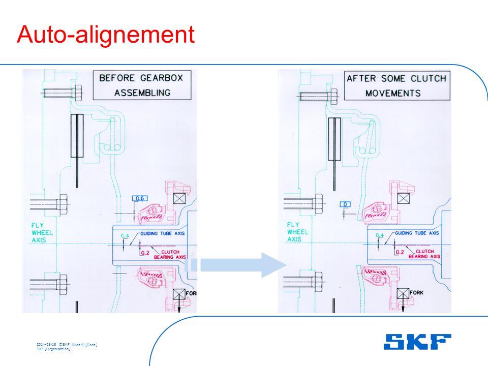 2014-05-18 ©SKF Slide 9 [Code] SKF [Organisation] Auto-alignement