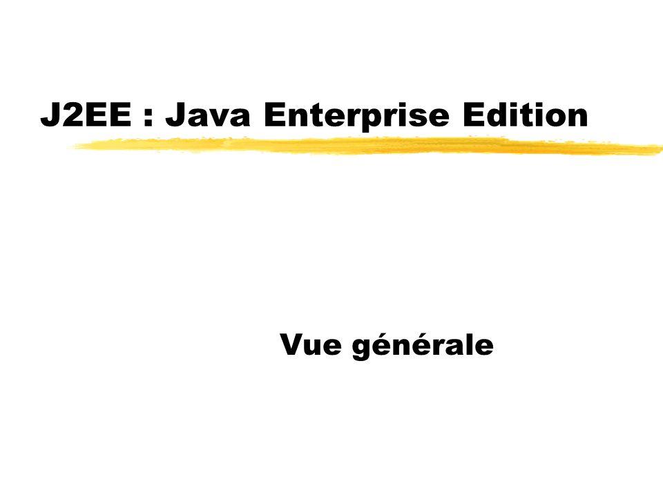 Container et services de support du serveur zAdapte/configure les fonctions de support du serveur ySécurité xSassurer que les ressources système ne sont accédées que par les usagers authorisés yTransactions yRecherche JNDI (Java Naming and Directory Interface) yConnexion remote xGestion des communications de bas niveau entre les clients et les EJB yEtc.