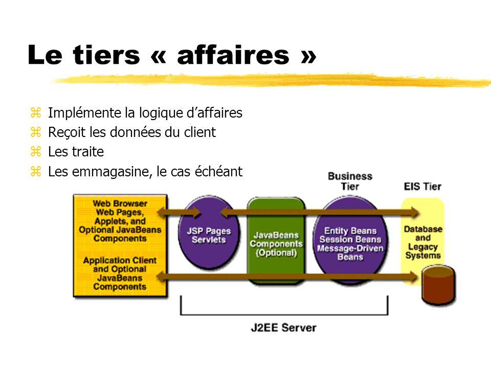 Le tiers « affaires » zImplémente la logique daffaires zReçoit les données du client zLes traite zLes emmagasine, le cas échéant