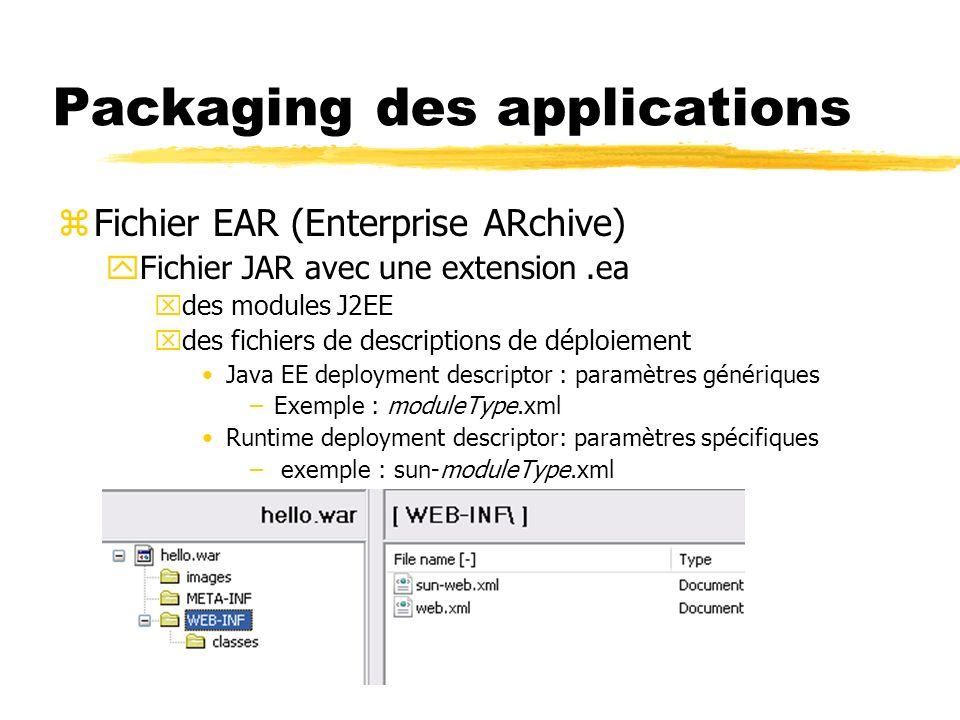 Packaging des applications zFichier EAR (Enterprise ARchive) yFichier JAR avec une extension.ea xdes modules J2EE xdes fichiers de descriptions de dép