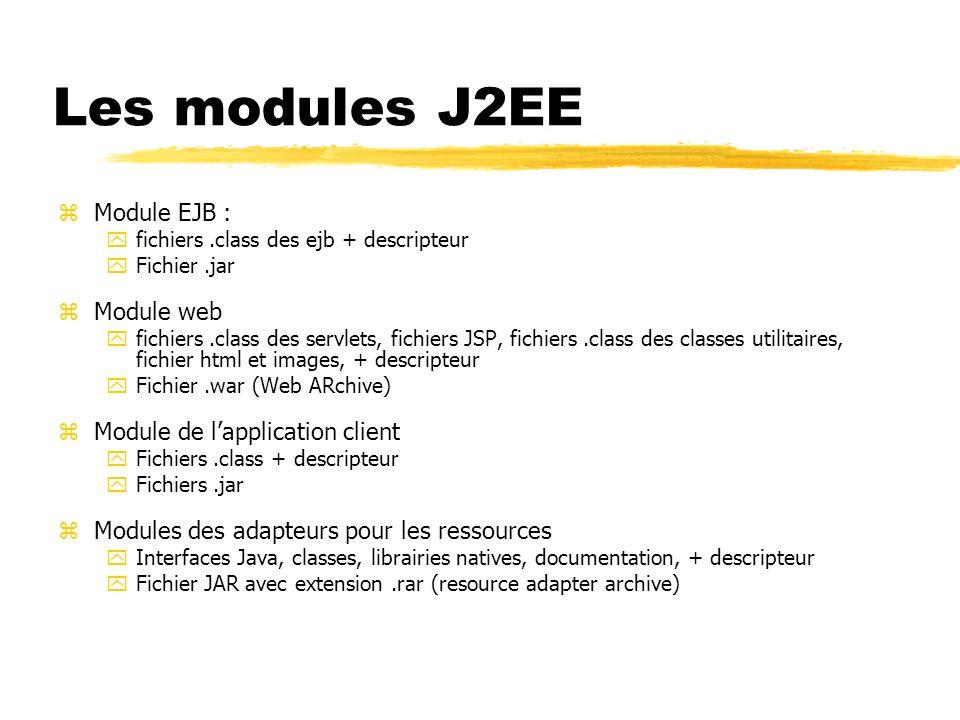 Les modules J2EE zModule EJB : yfichiers.class des ejb + descripteur yFichier.jar zModule web yfichiers.class des servlets, fichiers JSP, fichiers.cla