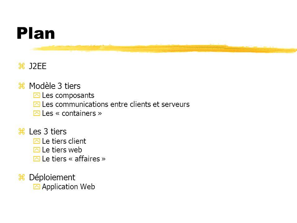 Plan zJ2EE zModèle 3 tiers yLes composants yLes communications entre clients et serveurs yLes « containers » zLes 3 tiers yLe tiers client yLe tiers w