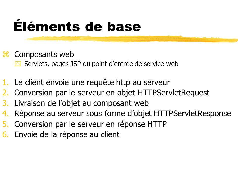 Éléments de base zComposants web yServlets, pages JSP ou point dentrée de service web 1.Le client envoie une requête http au serveur 2.Conversion par