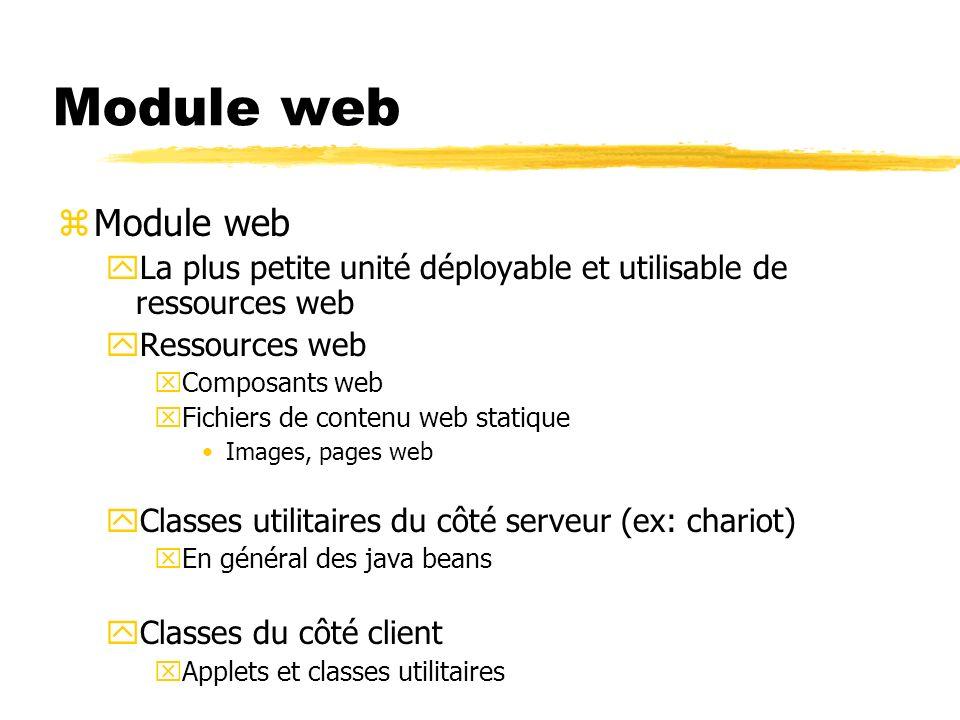 Module web zModule web yLa plus petite unité déployable et utilisable de ressources web yRessources web xComposants web xFichiers de contenu web stati