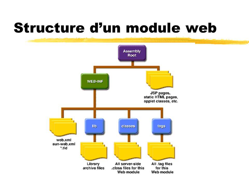 Structure dun module web