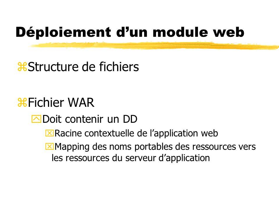 Déploiement dun module web zStructure de fichiers zFichier WAR yDoit contenir un DD xRacine contextuelle de lapplication web xMapping des noms portabl
