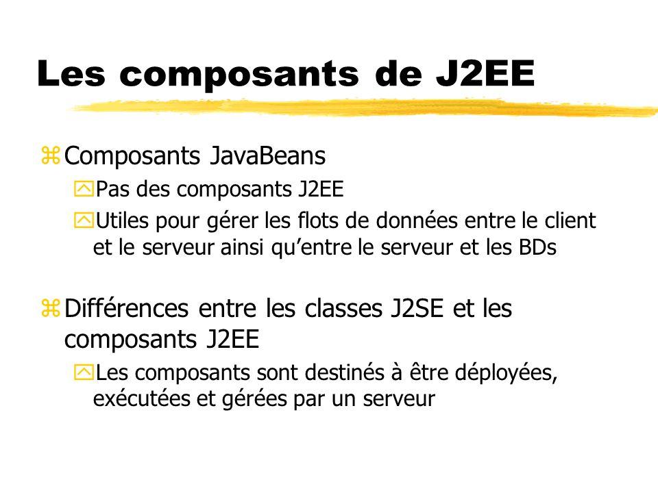Les composants de J2EE zComposants JavaBeans yPas des composants J2EE yUtiles pour gérer les flots de données entre le client et le serveur ainsi quen