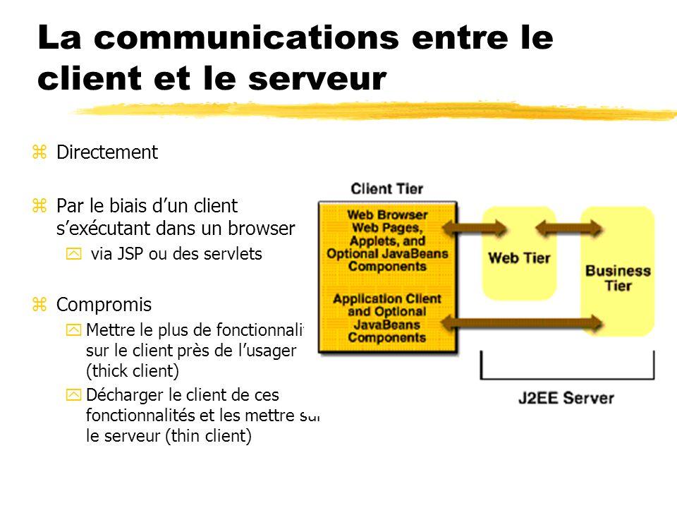 La communications entre le client et le serveur zDirectement zPar le biais dun client sexécutant dans un browser y via JSP ou des servlets zCompromis