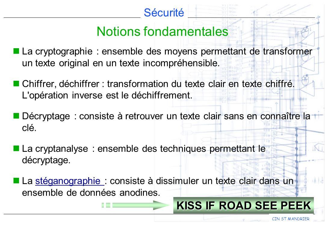 Sécurité CIN ST MANDRIER La cryptographie : ensemble des moyens permettant de transformer un texte original en un texte incompréhensible. Chiffrer, dé
