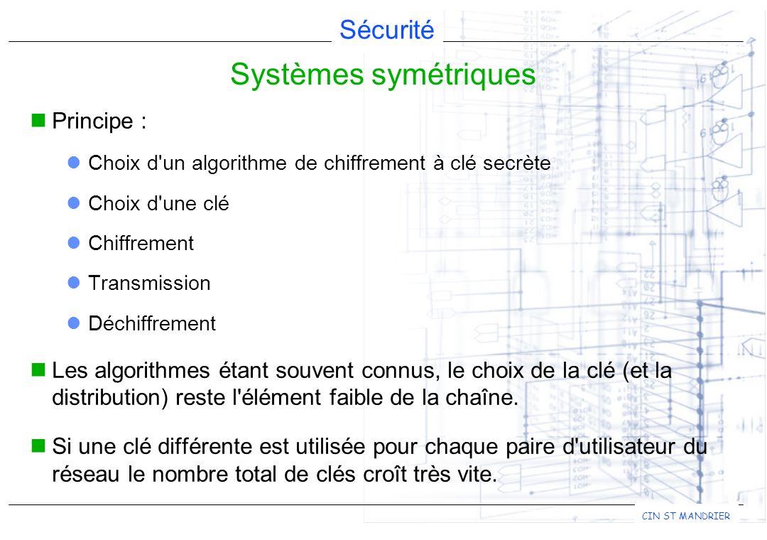 Sécurité CIN ST MANDRIER Principe : Choix d'un algorithme de chiffrement à clé secrète Choix d'une clé Chiffrement Transmission Déchiffrement Les algo