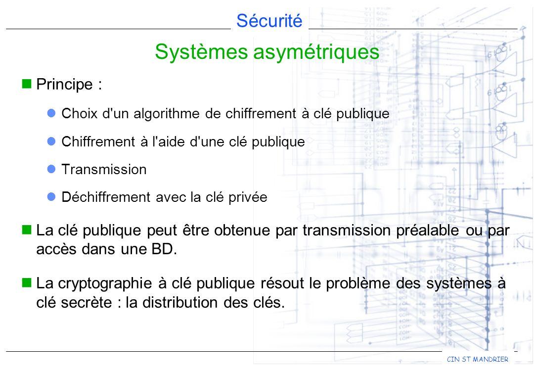 Sécurité CIN ST MANDRIER Principe : Choix d'un algorithme de chiffrement à clé publique Chiffrement à l'aide d'une clé publique Transmission Déchiffre