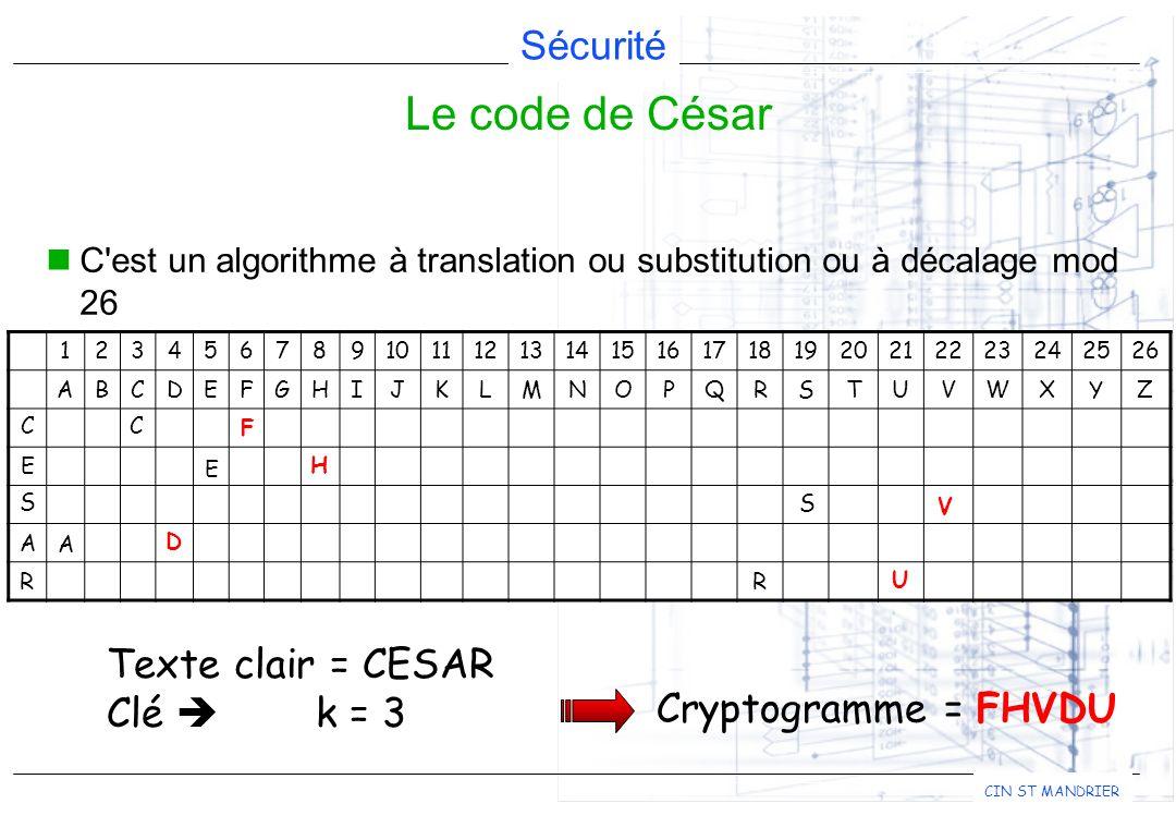 Sécurité CIN ST MANDRIER C'est un algorithme à translation ou substitution ou à décalage mod 26 Le code de César 1234567891011121314151617181920212223