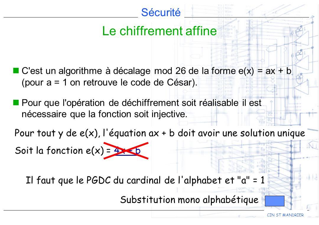 Sécurité CIN ST MANDRIER C'est un algorithme à décalage mod 26 de la forme e(x) = ax + b (pour a = 1 on retrouve le code de César). Pour que l'opérati