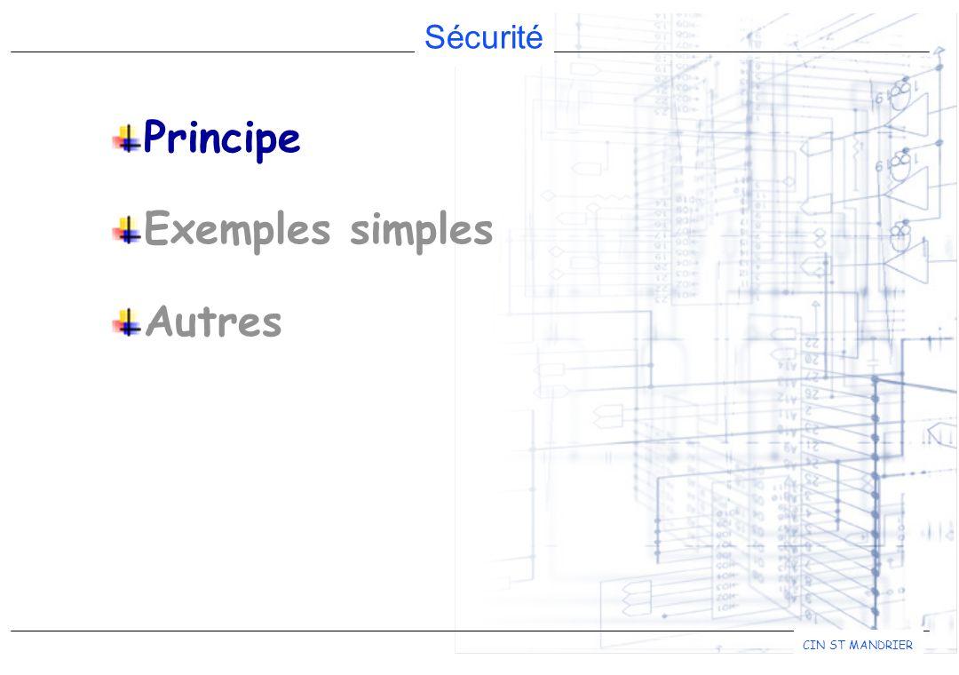 Sécurité CIN ST MANDRIER L opération de déchiffrage consiste à effectuer M = C D mod n Exemple : 969 605 mod 1073 = 012 Le système RSA : déchiffrage 969 589 211 788 553 544 D = 605 012 120 010 212 050 121 Démo (en Javascript) Démo (en Javascript) http://sw00d.free.fr/crypto