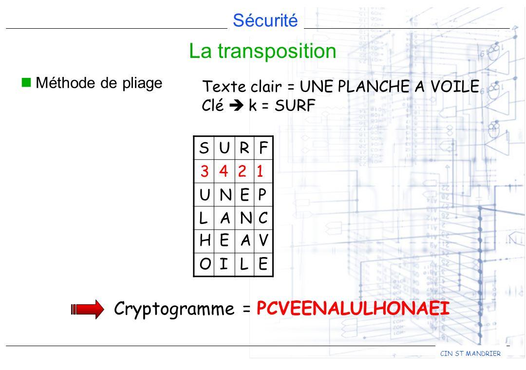 Sécurité CIN ST MANDRIER Méthode de pliage La transposition SURF E 3 4 2 1 Texte clair = UNE PLANCHE A VOILE Clé k = SURF Cryptogramme = PCVEENALULHON