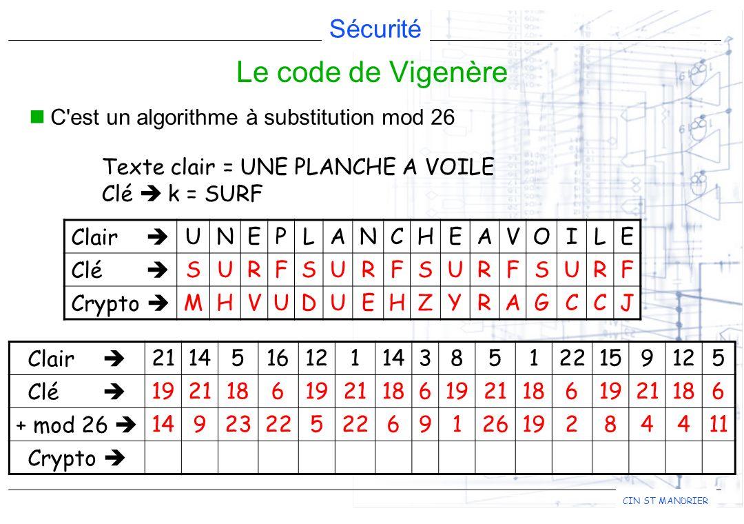 Sécurité CIN ST MANDRIER C'est un algorithme à substitution mod 26 Le code de Vigenère Texte clair = UNE PLANCHE A VOILE Clé k = SURF Clair UNEPLANCHE