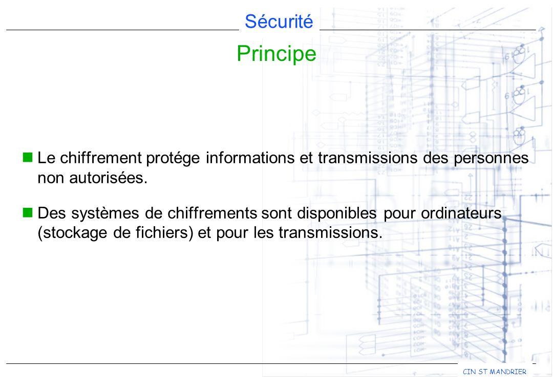 Sécurité CIN ST MANDRIER Principe : Choix d un algorithme de chiffrement à clé secrète Choix d une clé Chiffrement Transmission Déchiffrement Les algorithmes étant souvent connus, le choix de la clé (et la distribution) reste l élément faible de la chaîne.