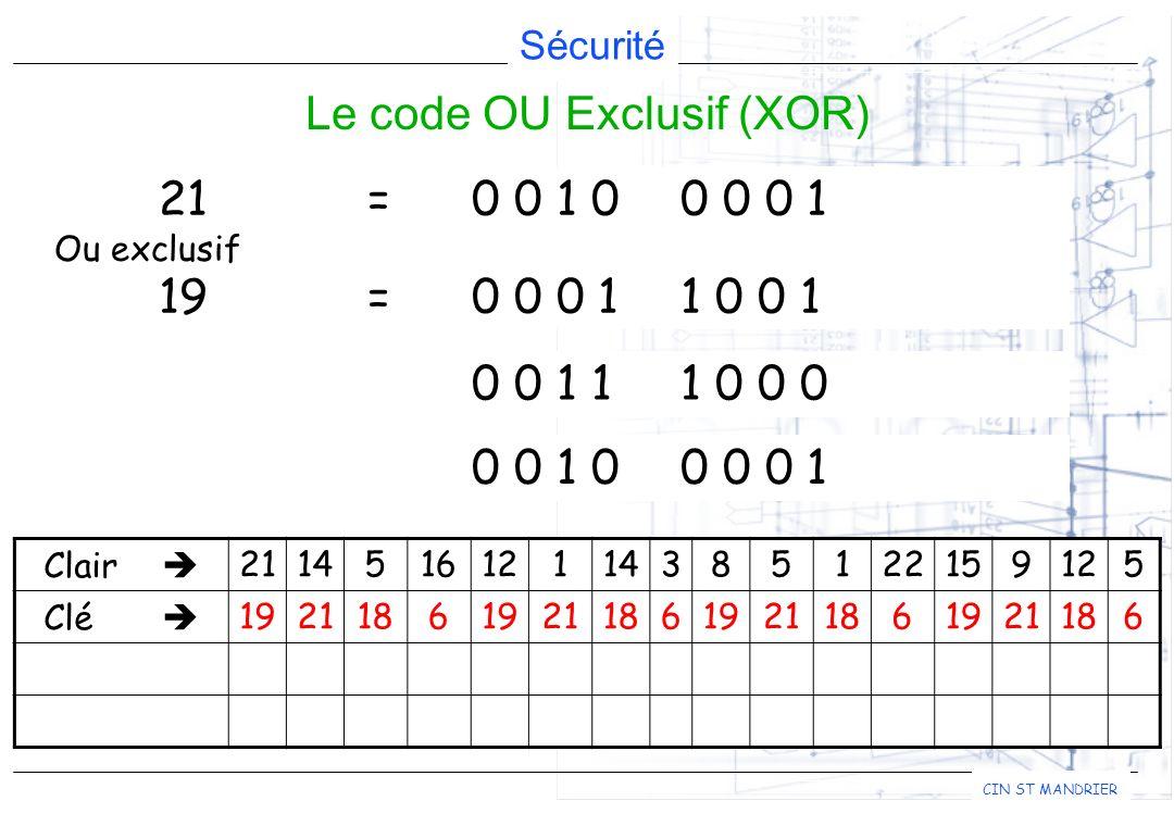 Sécurité CIN ST MANDRIER Ce cryptosystème est en fait l'application d'un XOR entre le message clair et la clé. Facilité de mise en œuvre, involutif Le
