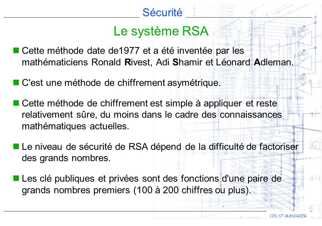 Sécurité CIN ST MANDRIER Cette méthode date de1977 et a été inventée par les mathématiciens Ronald Rivest, Adi Shamir et Léonard Adleman. C'est une mé
