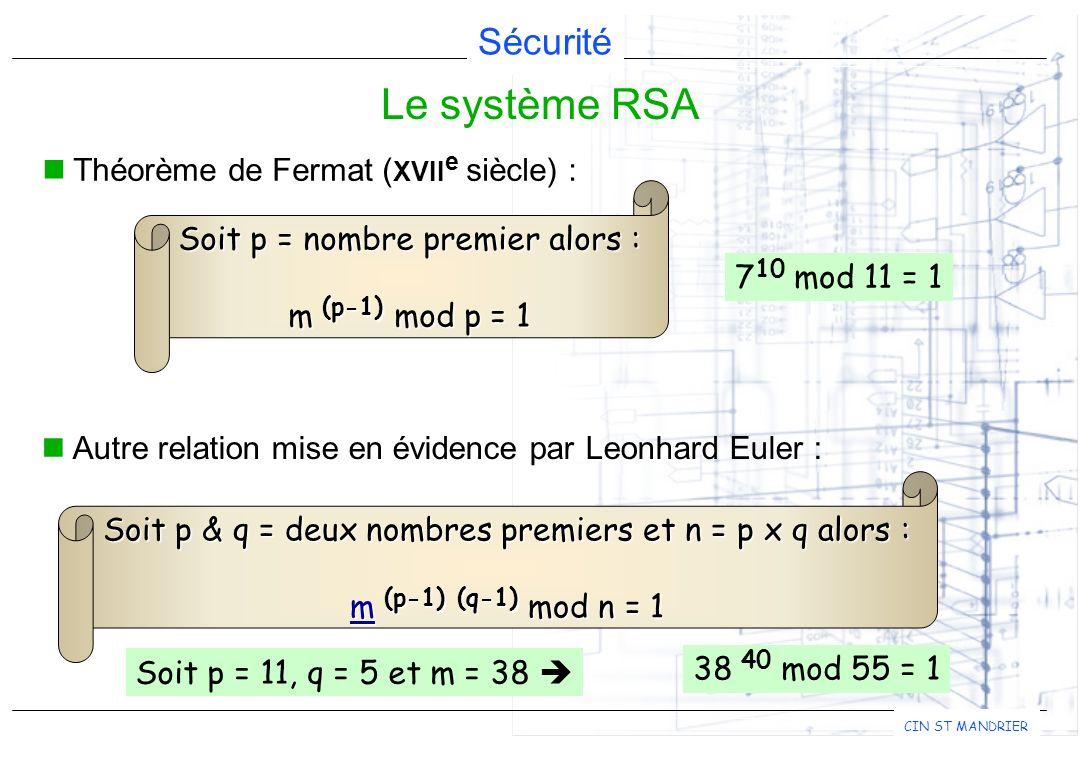 Sécurité CIN ST MANDRIER Théorème de Fermat ( XVII e siècle) : Le système RSA Soit p = nombre premier alors : m (p-1) mod p = 1 7 10 mod 11 = 1 Autre