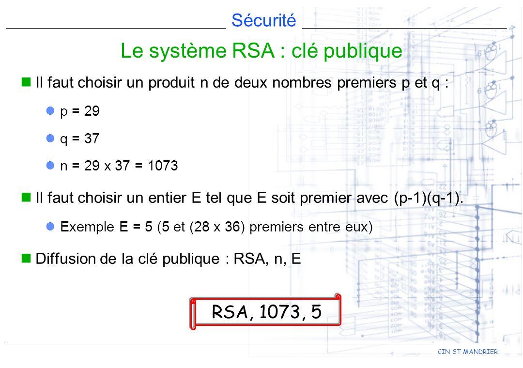 Sécurité CIN ST MANDRIER Il faut choisir un produit n de deux nombres premiers p et q : p = 29 q = 37 n = 29 x 37 = 1073 Il faut choisir un entier E t