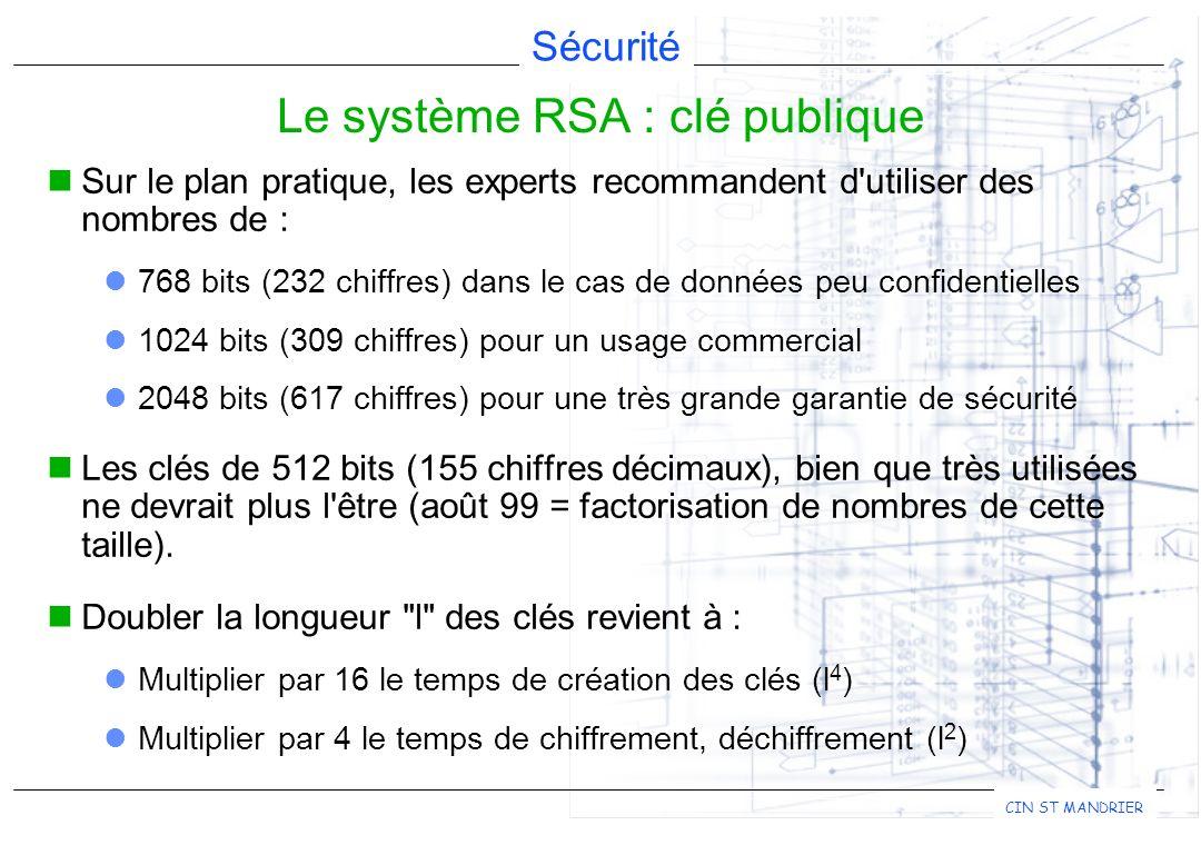 Sécurité CIN ST MANDRIER Sur le plan pratique, les experts recommandent d'utiliser des nombres de : 768 bits (232 chiffres) dans le cas de données peu