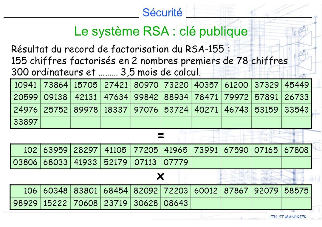 Sécurité CIN ST MANDRIER Le système RSA : clé publique 10941738641570527421809707322040357612003732945449 20599091384213147634998428893478471799725789