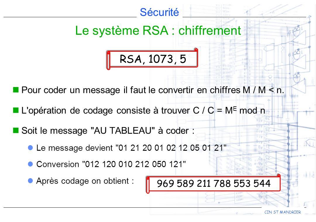 Sécurité CIN ST MANDRIER Pour coder un message il faut le convertir en chiffres M / M < n. L'opération de codage consiste à trouver C / C = M E mod n