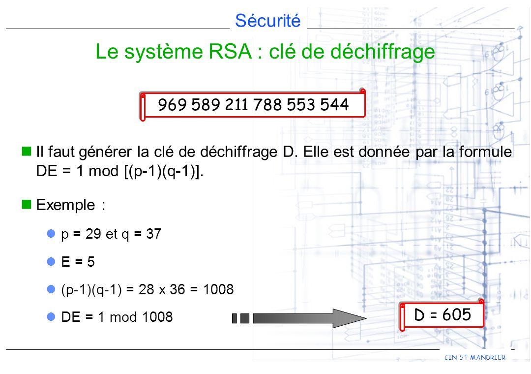Sécurité CIN ST MANDRIER Il faut générer la clé de déchiffrage D. Elle est donnée par la formule DE = 1 mod [(p-1)(q-1)]. Exemple : p = 29 et q = 37 E