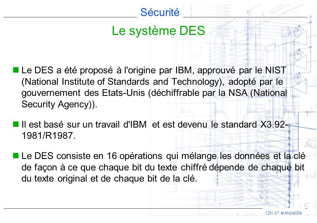 Sécurité CIN ST MANDRIER Le DES a été proposé à l'origine par IBM, approuvé par le NIST (National Institute of Standards and Technology), adopté par l